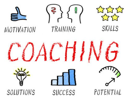 Motivational Interviewing for Personal Training Clients