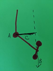 Moment arms diagram 3