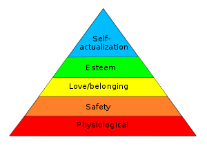 Maslows Pyramid Large