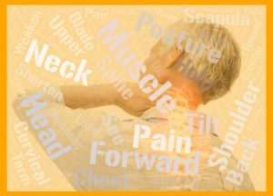 Neck Pain Fwd Neck Syndrome Word Art Df 06 21