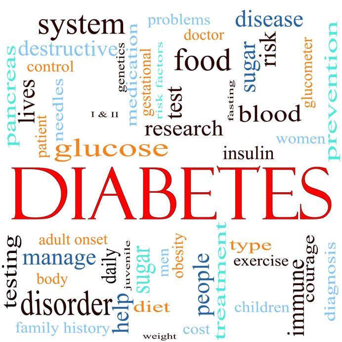 Diabeteswords