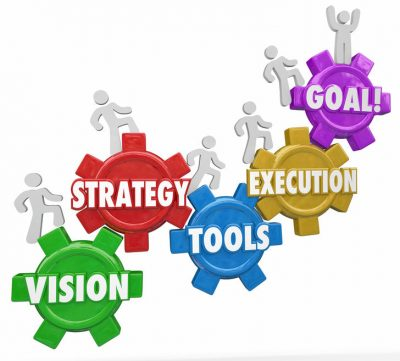 Vision Strategy Tools Execution Goal People Rising To Success