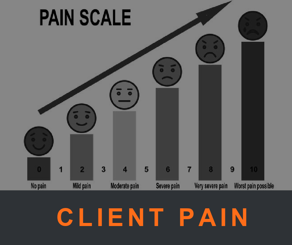 Pain Featured Image