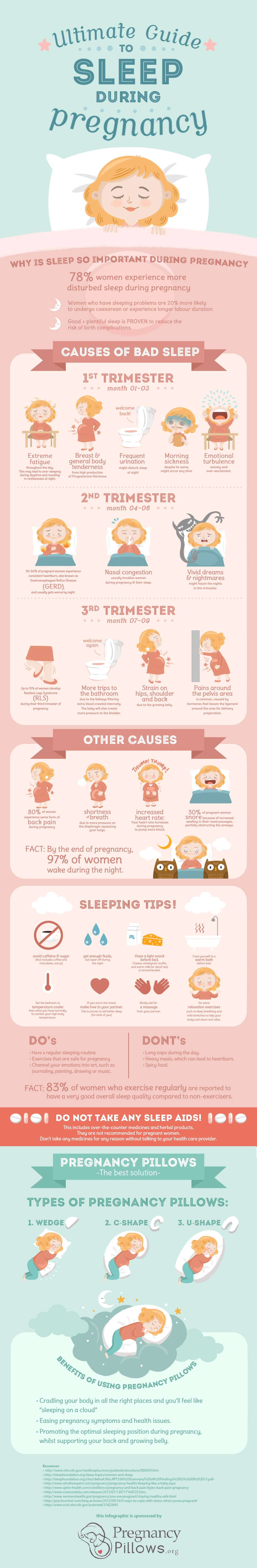 pregnancy sleep infographic