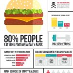 40317459 - obesity infographic template - fast food, healthy habits and other overweight statistic in graphical elements. diet and lifestyle data visualization concept.